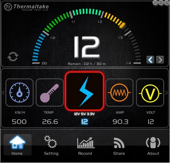 Revolutionary digital-controlled power supply with software
